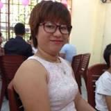 Nguyễn Thị Nguyên